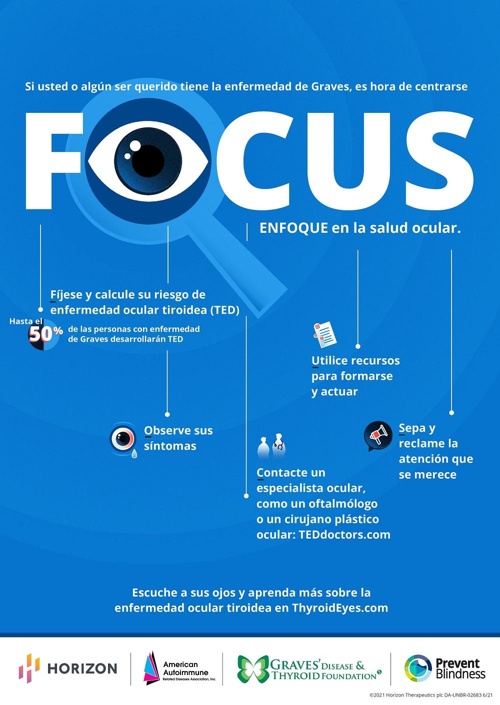 ENFOQUE En La Salud Ocular