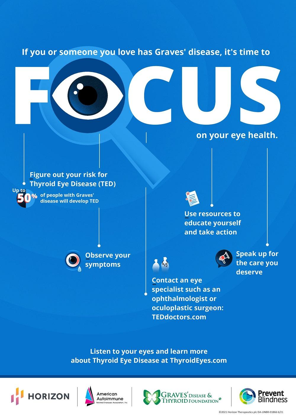 Focus On Your Eye Health